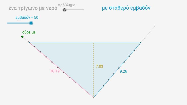 τρίγωνο νερού