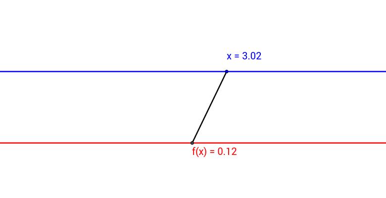 Dynagraph 6