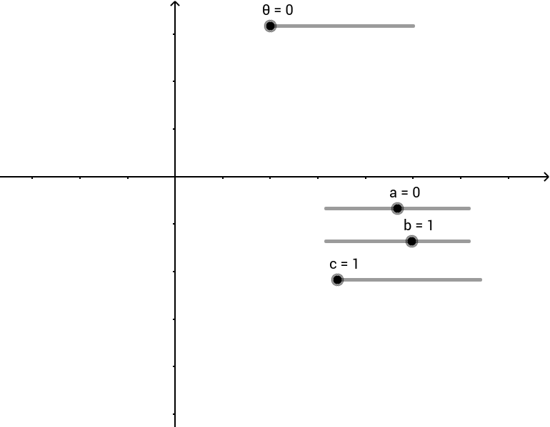 Exploration of Polar Graphs (Cosine)