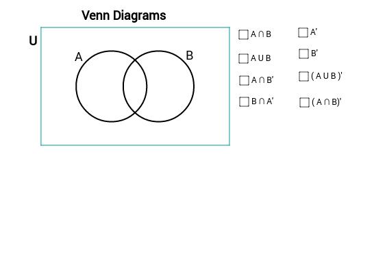 Venn diagrams geogebra ccuart Choice Image