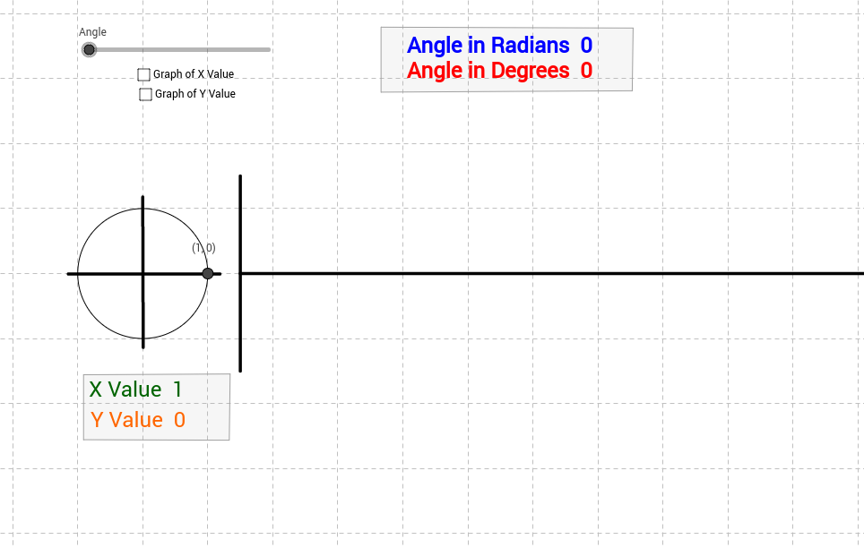 Circular Functions from the Unit Circle