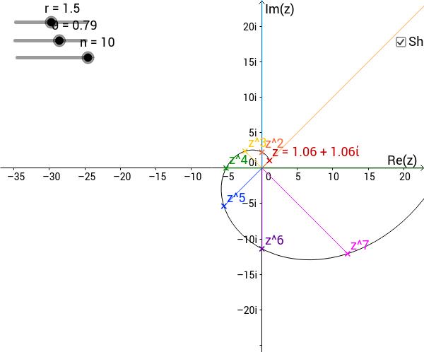 De Moivre's Theorem