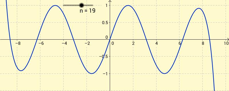 Taylorutveckling av sin(x)