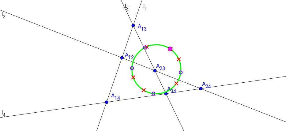 The Circumcentric Circle