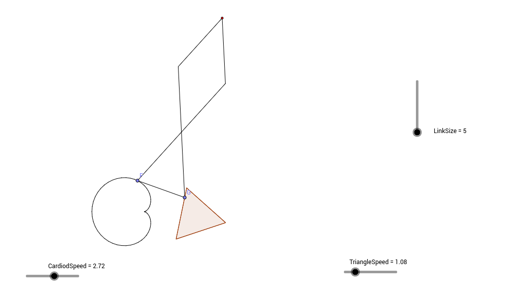 Pintograph using a triangle and a cardiod