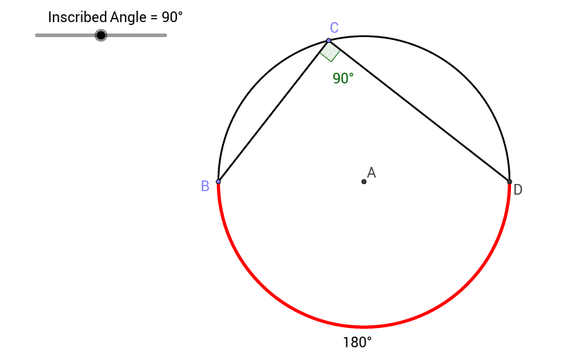 Demonstration of the Inscribed Angle