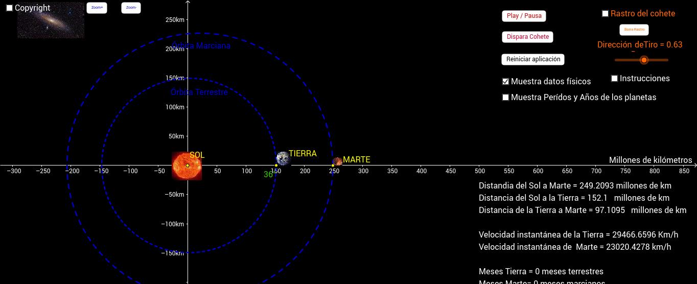 Modelo de las órbitas planetarias Tierra y Marte