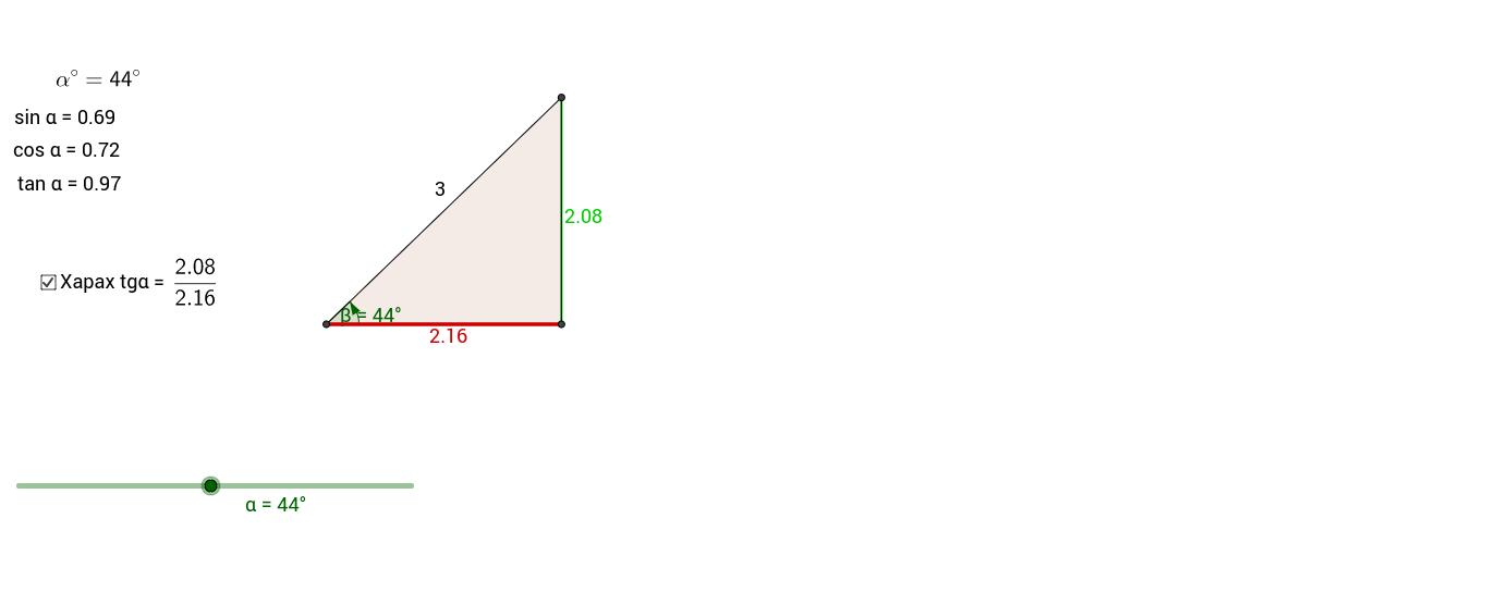 Тригонометр функийн утга