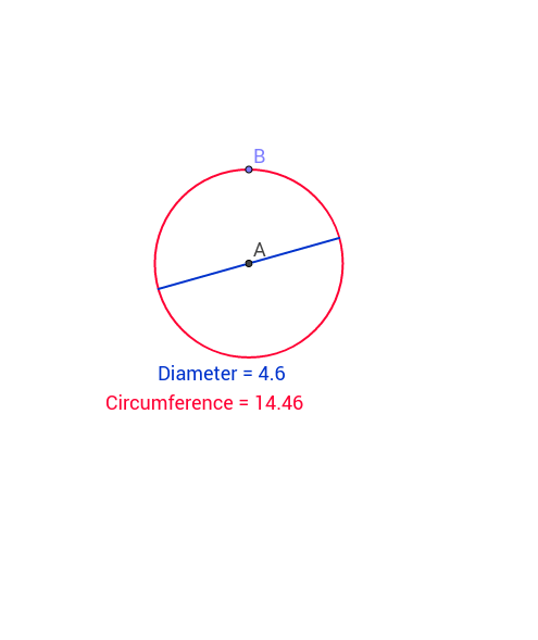 Diameter and Circumference