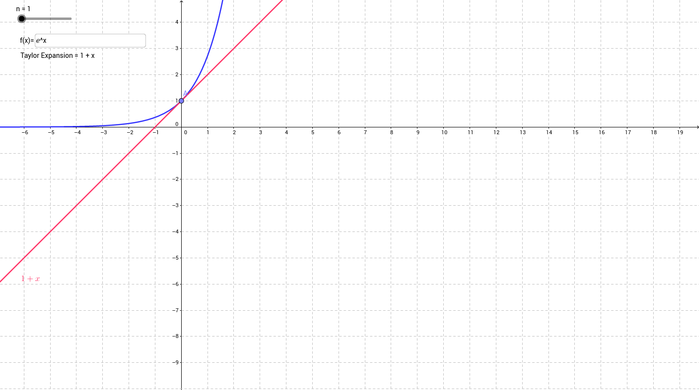 Copy of Maclaurin/Taylor Series Expansion