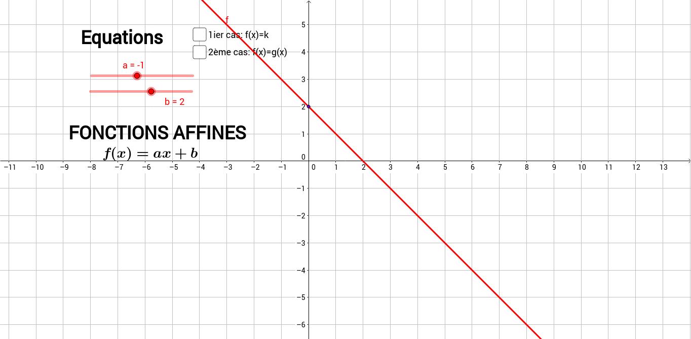 Fonction affine - équation