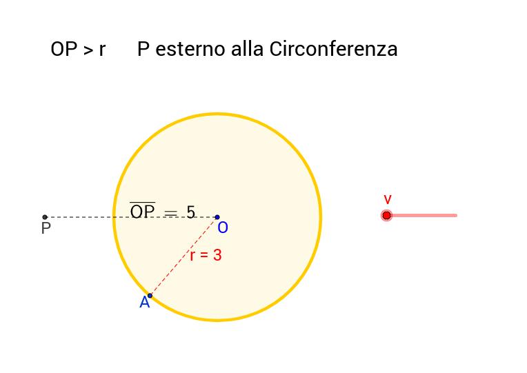 Posizione di un punto p rispetto ad una circonferenza for Punto p esterno ad una circonferenza