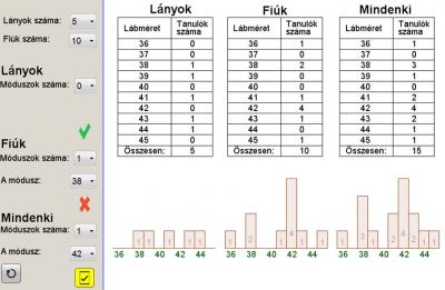 Módusz egyesített adathalmazok esetén generált adatokból