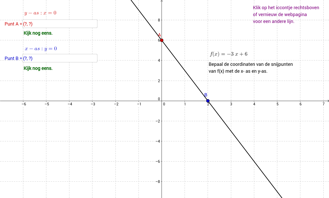 Snijpunten lijn x-as en y-as. Invuloefening