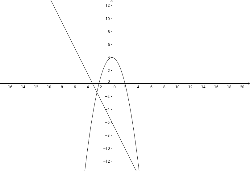 605 Graphing Systems of NonLinear Equations GeoGebra – Systems of Nonlinear Equations Worksheet