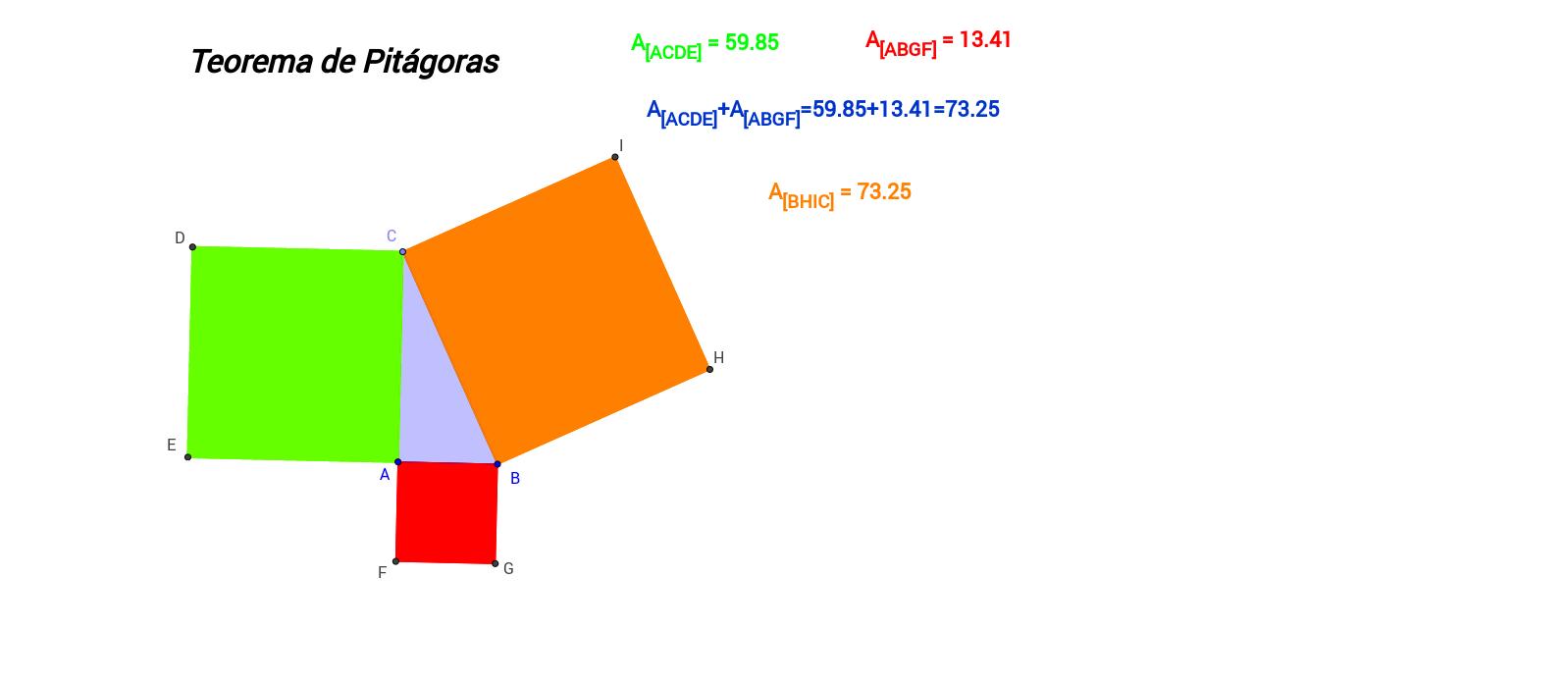 Teorema de Pitágoras
