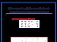 Lö01_Schwerpunktaufgaben_Leistungsfeststellung.pdf