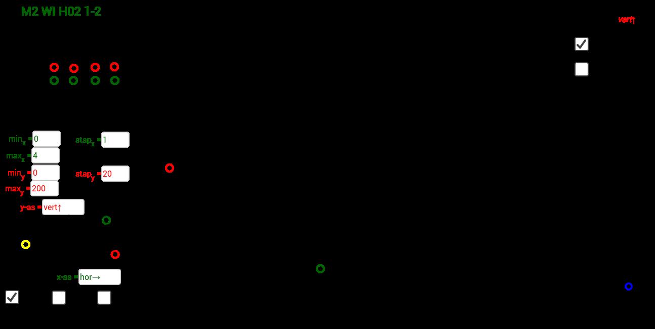 M2 WI H02 1-2