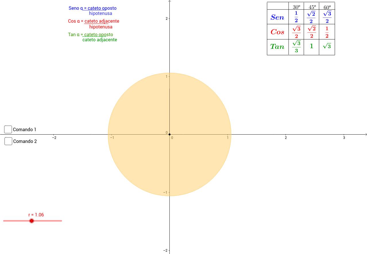 Circulo Trigonométrico - por prof. Ricardo T. Bela