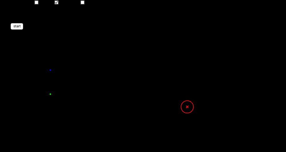 Course à la symétrie axiale