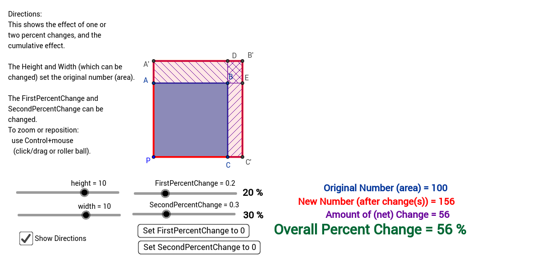 One or Two Percent Changes and the Compound Effect