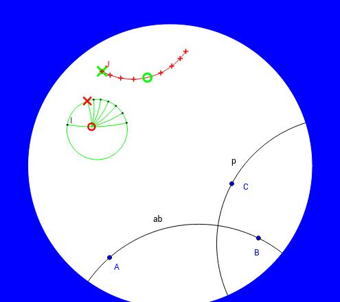 Cercle de Poincaré