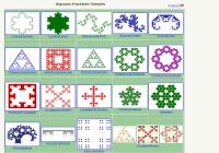 Fractales lineales