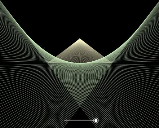 Parabola as Envelope