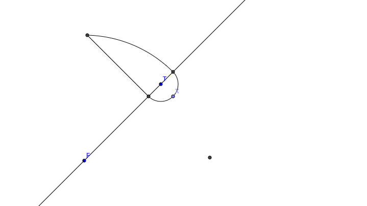 ParabolaGenerator