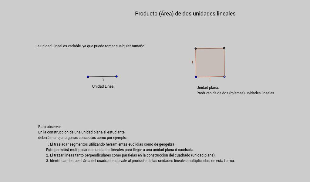Producto de dos unidades lineales
