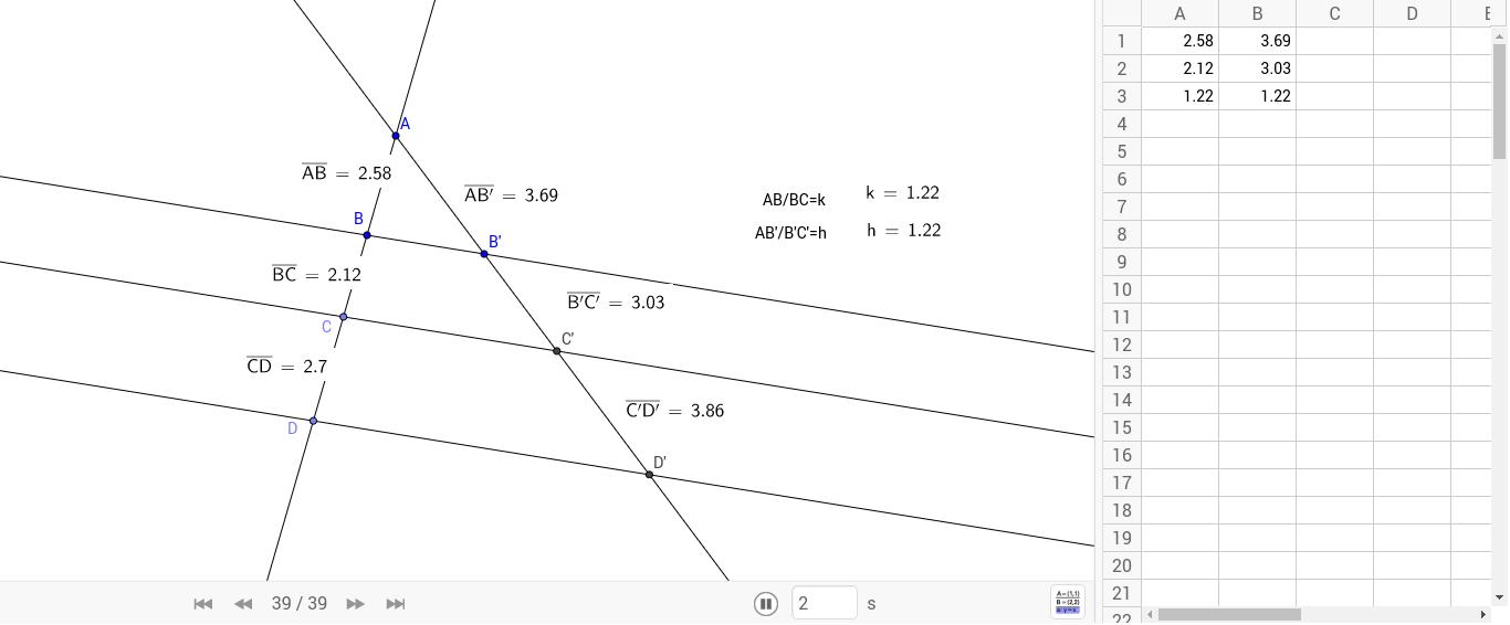 DIMAVA_Razones, proporciones y Teorema de Tales – GeoGebra