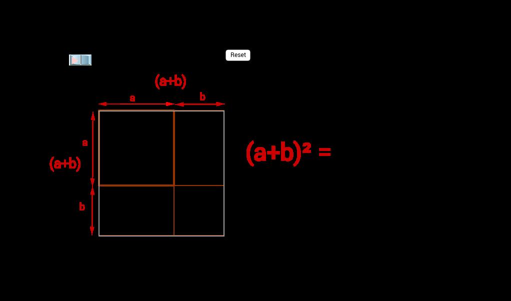(a+b)^2