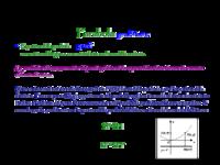 parabola 1.pdf