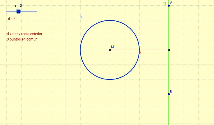 Posiciones relativas de recta y circunferencia
