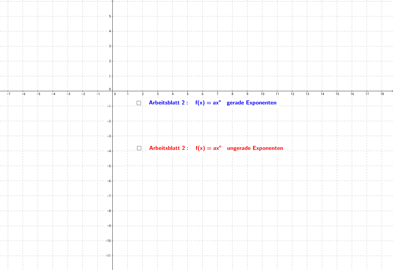 AB 2 - Potenzfunktion SWE