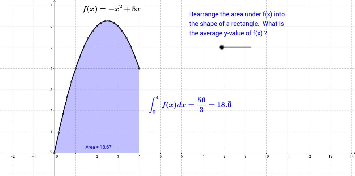 Morph Average Value v2