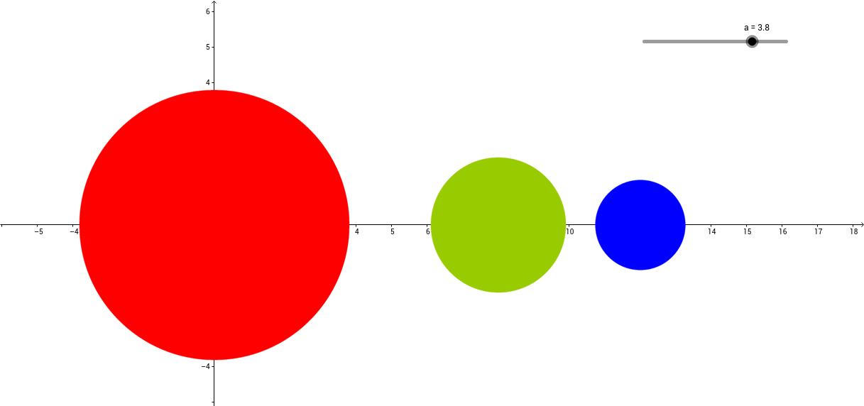 Circunferencias animadas