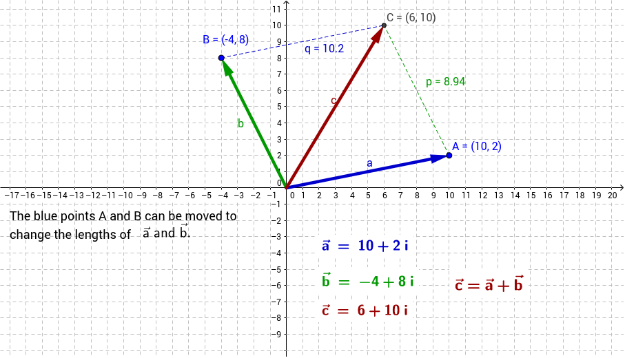 Vector Addition of Two Vectors - GeoGebra