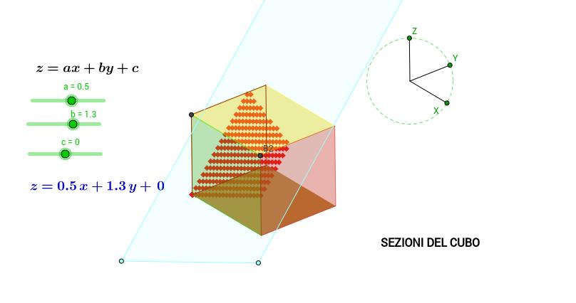 Sezioni di un cubo
