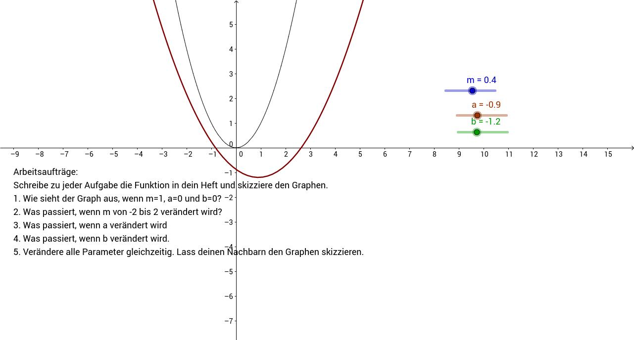 Quadratische Funktionen – GeoGebra