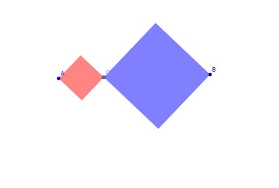 Pythagorean Dissection
