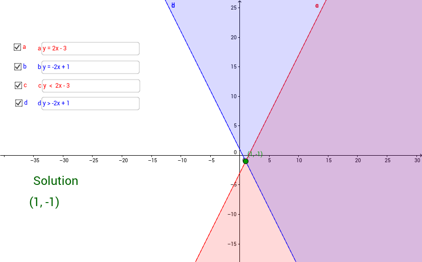 System of 2 Inequalities v01