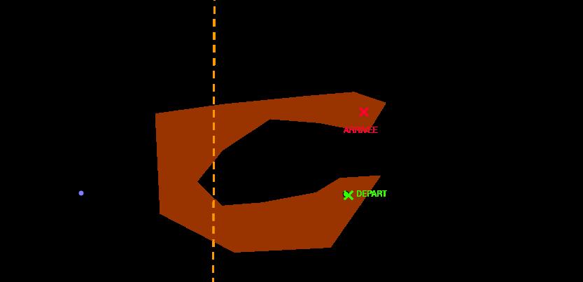 Le parcours du symétrique 1/4