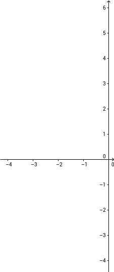 Vergelijkingen van een vlak voorbeeld 1