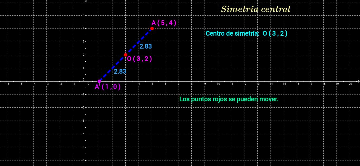 Simetría central ( 1 )