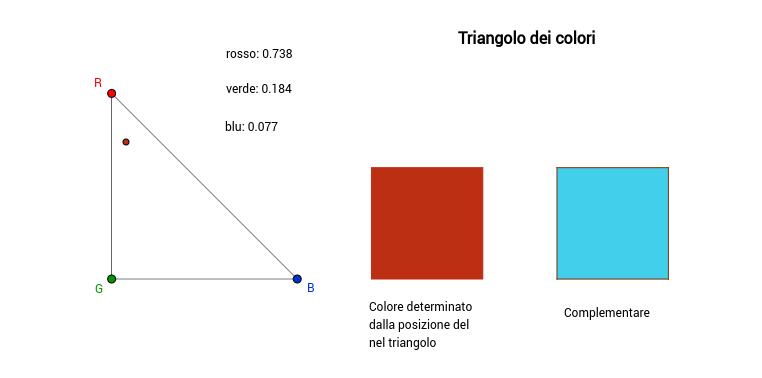 Triangolo dei colori