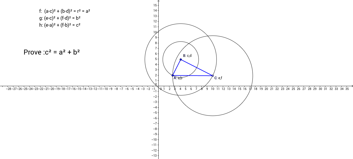 Pythagorean Theorem in Cartesian Axis
