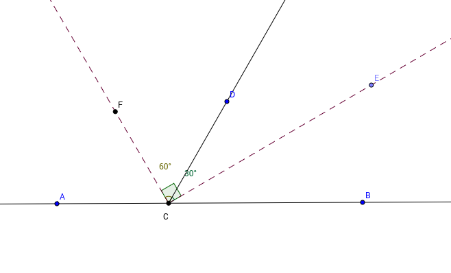 Bisectors of adjacent supplementary angles