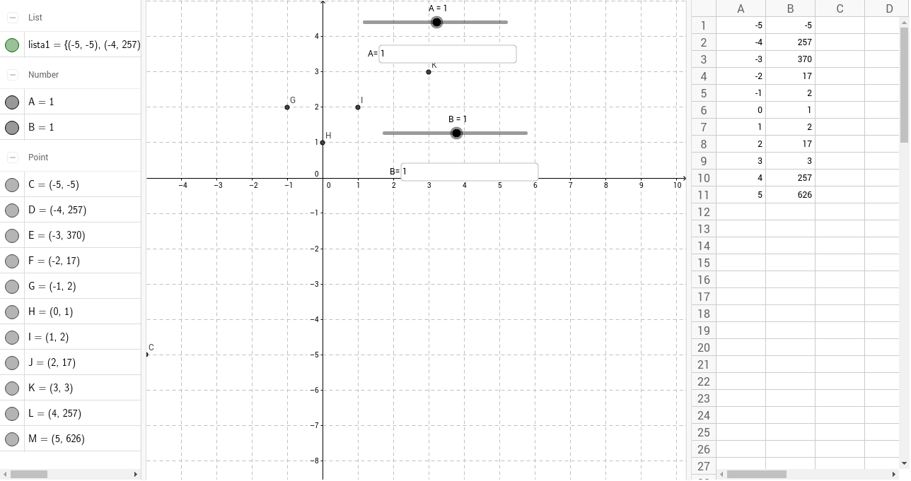 ecuación polinomial de cuarto grado – GeoGebra
