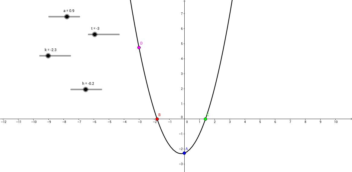 Quadratic BC